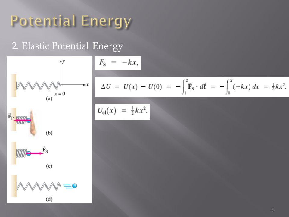 15 2. Elastic Potential Energy