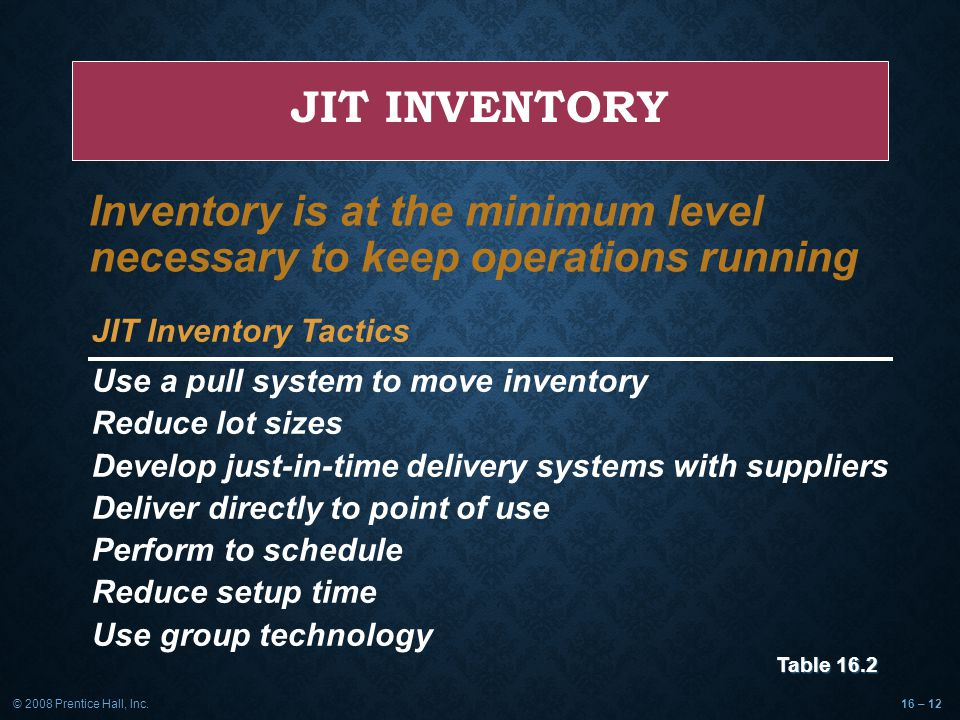 © 2008 Prentice Hall, Inc.16 – 12 JIT INVENTORY Inventory is at the minimum level necessary to keep operations running JIT Inventory Tactics Use a pull system to move inventory Reduce lot sizes Develop just-in-time delivery systems with suppliers Deliver directly to point of use Perform to schedule Reduce setup time Use group technology Table 16.2