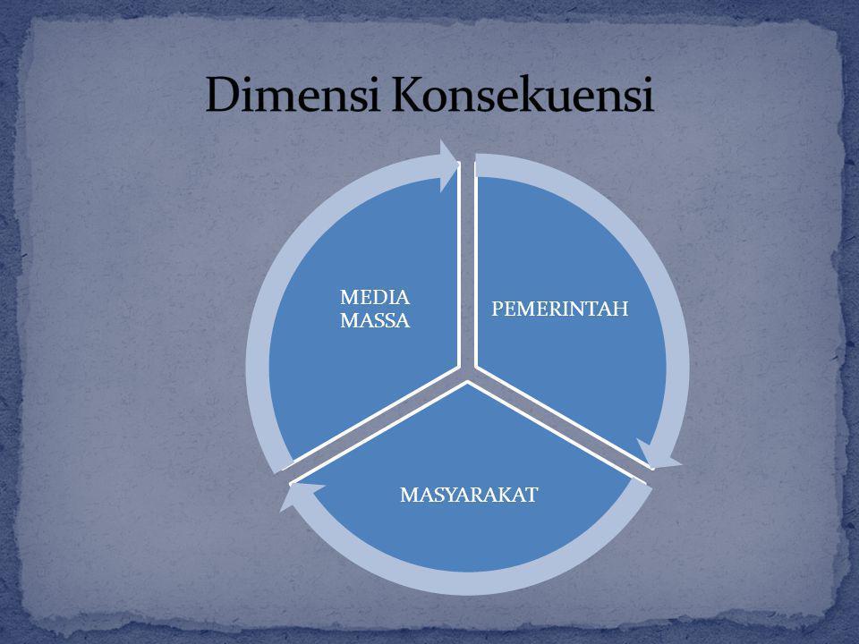 PEMERINTAH MASYARAKAT MEDIA MASSA