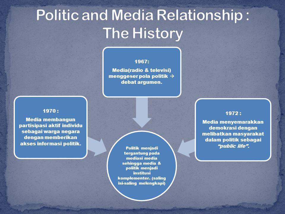 Politik menjadi tergantung pada mediasi media sehingga media & politik menjadi institusi komplementer.