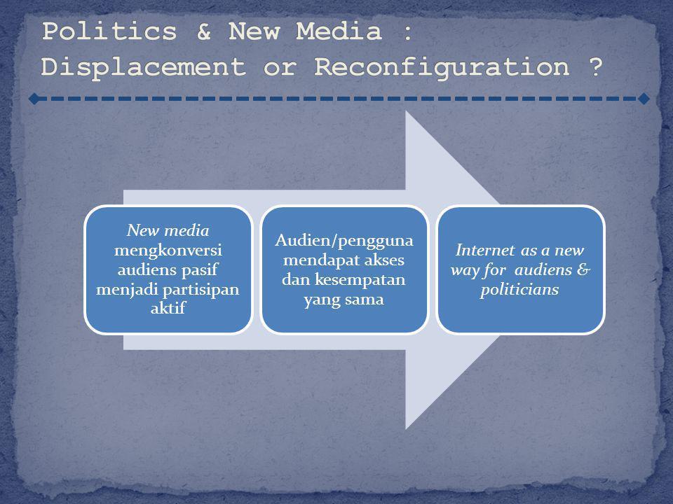 New media mengkonversi audiens pasif menjadi partisipan aktif Audien/pengguna mendapat akses dan kesempatan yang sama Internet as a new way for audiens & politicians