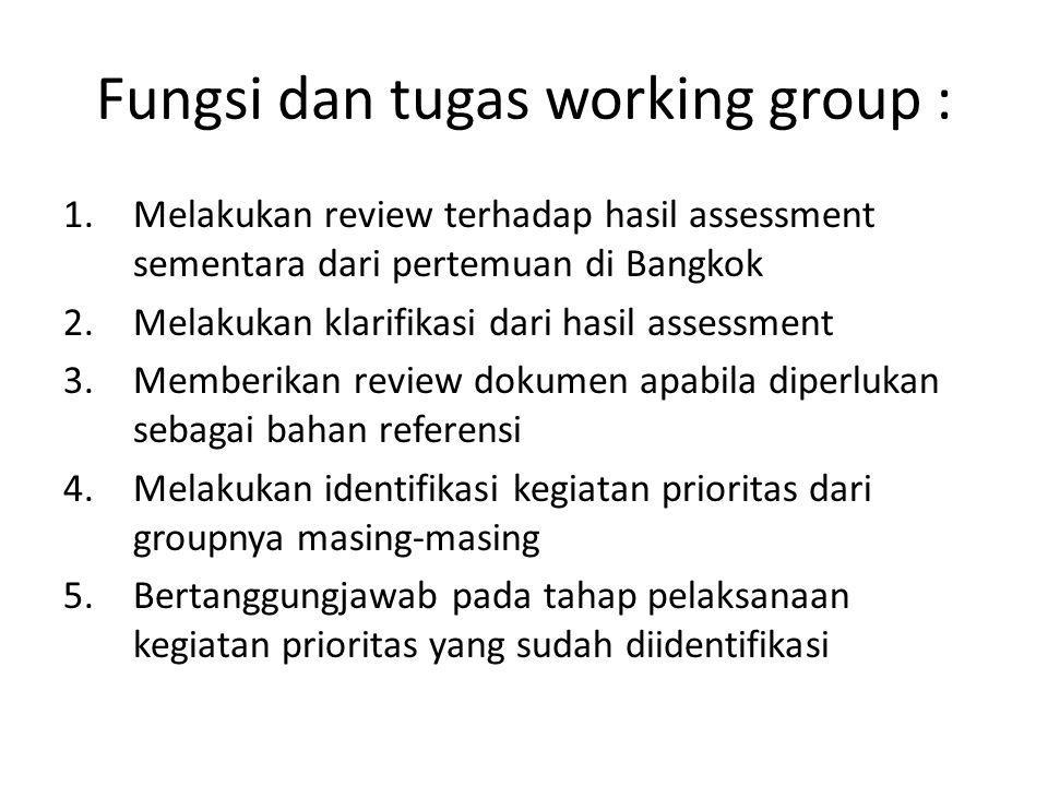 Fungsi dan tugas working group : 1.Melakukan review terhadap hasil assessment sementara dari pertemuan di Bangkok 2.Melakukan klarifikasi dari hasil a