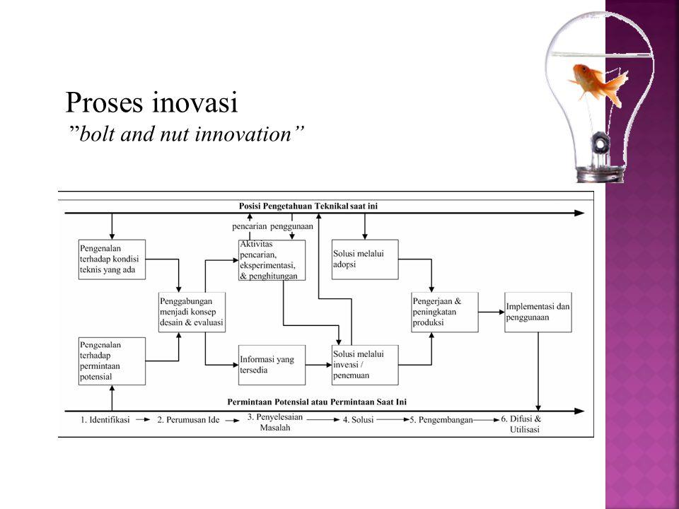 Proses inovasi bolt and nut innovation