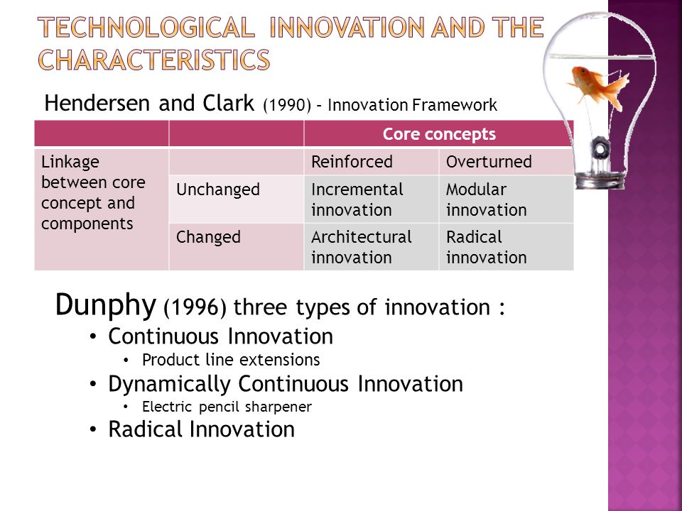 Core concepts Linkage between core concept and components ReinforcedOverturned UnchangedIncremental innovation Modular innovation ChangedArchitectural innovation Radical innovation Hendersen and Clark (1990) – Innovation Framework Dunphy (1996) three types of innovation : Continuous Innovation Product line extensions Dynamically Continuous Innovation Electric pencil sharpener Radical Innovation