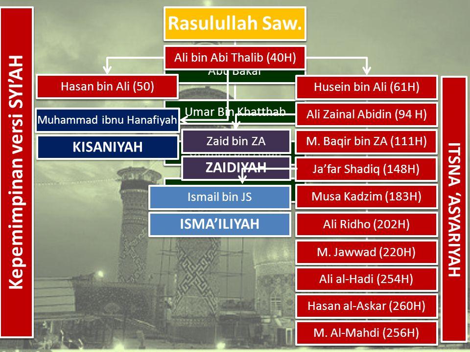 ALi bin Abi Thalib Utsman bin Affan Rasulullah Saw. Kepemimpinan versi AHLU SUNNAH Umar Bin Khatthab Abu Bakar ITSNA 'ASYARIYAH M. Al-Mahdi (256H) Has
