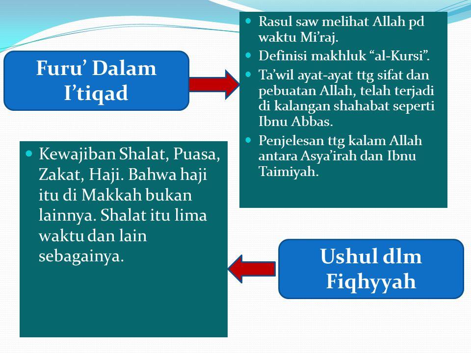 "Rasul saw melihat Allah pd waktu Mi'raj. Definisi makhluk ""al-Kursi"". Ta'wil ayat-ayat ttg sifat dan pebuatan Allah, telah terjadi di kalangan shahaba"