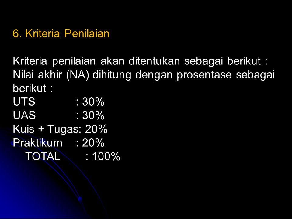 6. Kriteria Penilaian Kriteria penilaian akan ditentukan sebagai berikut : Nilai akhir (NA) dihitung dengan prosentase sebagai berikut : UTS: 30% UAS: