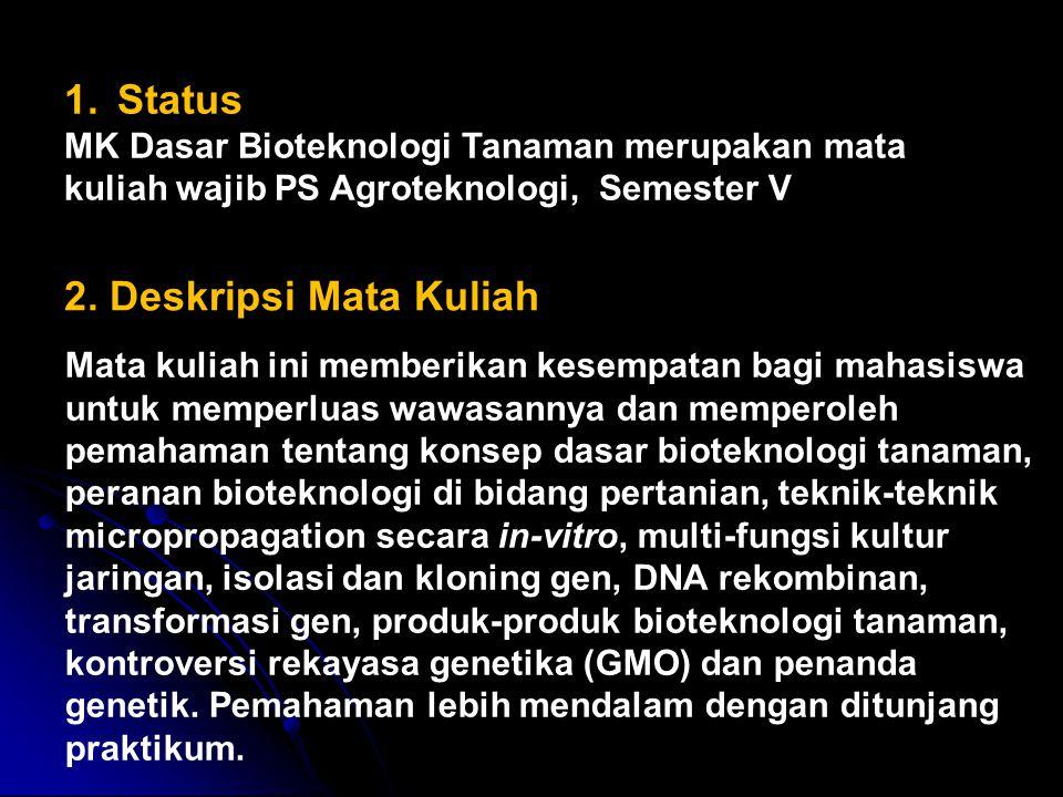 1.Status MK Dasar Bioteknologi Tanaman merupakan mata kuliah wajib PS Agroteknologi, Semester V 2. Deskripsi Mata Kuliah Mata kuliah ini memberikan ke
