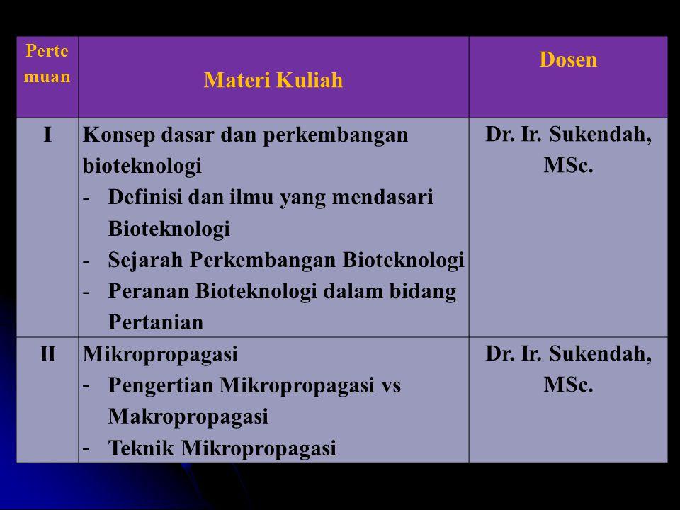 Perte muan Materi Kuliah Dosen I Konsep dasar dan perkembangan bioteknologi -Definisi dan ilmu yang mendasari Bioteknologi -Sejarah Perkembangan Biote