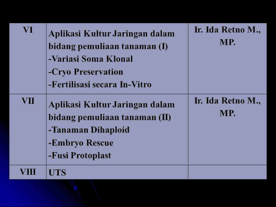 VI Aplikasi Kultur Jaringan dalam bidang pemuliaan tanaman (I) -Variasi Soma Klonal -Cryo Preservation -Fertilisasi secara In-Vitro Ir. Ida Retno M.,
