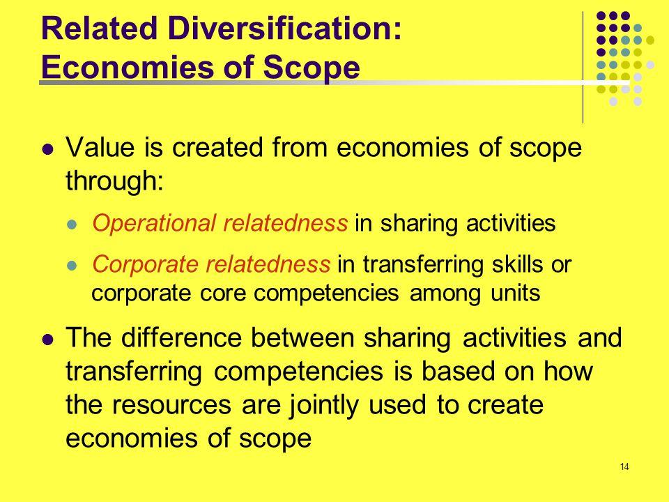14 Related Diversification: Economies of Scope Value is created from economies of scope through: Operational relatedness in sharing activities Corpora