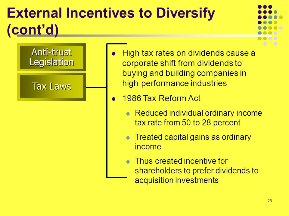 25 External Incentives to Diversify (cont'd) High tax rates on dividends cause a corporate shift from dividends to buying and building companies in hi