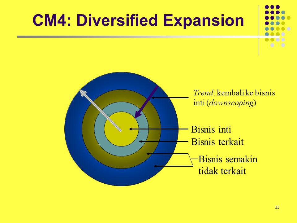 33 CM4: Diversified Expansion Bisnis inti Bisnis terkait Bisnis semakin tidak terkait Trend: kembali ke bisnis inti (downscoping)