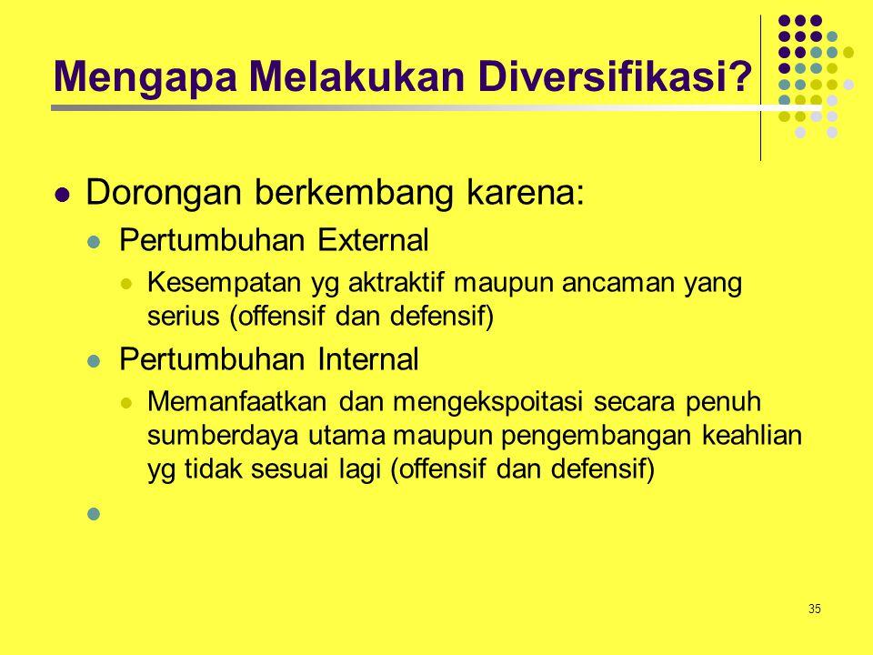 35 Mengapa Melakukan Diversifikasi? Dorongan berkembang karena: Pertumbuhan External Kesempatan yg aktraktif maupun ancaman yang serius (offensif dan