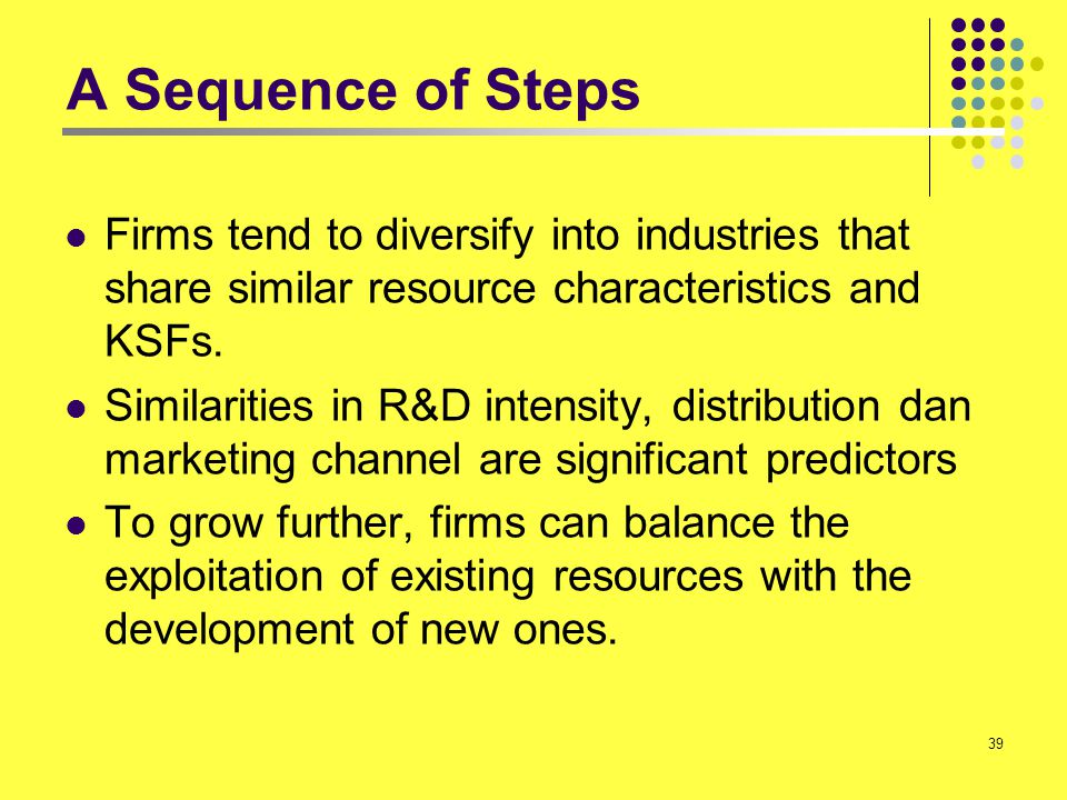 39 A Sequence of Steps Firms tend to diversify into industries that share similar resource characteristics and KSFs. Similarities in R&D intensity, di