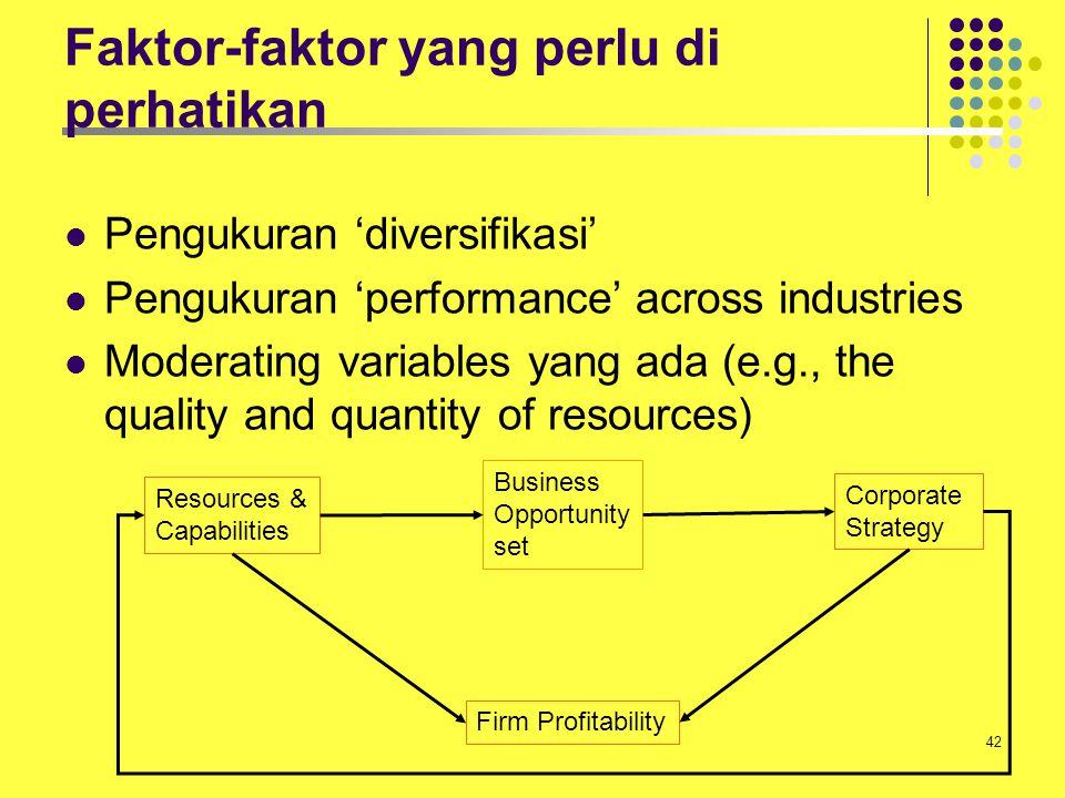 42 Faktor-faktor yang perlu di perhatikan Pengukuran 'diversifikasi' Pengukuran 'performance' across industries Moderating variables yang ada (e.g., t