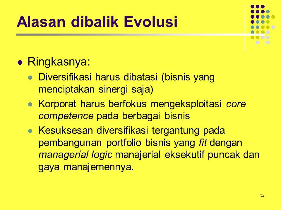 52 Alasan dibalik Evolusi Ringkasnya: Diversifikasi harus dibatasi (bisnis yang menciptakan sinergi saja) Korporat harus berfokus mengeksploitasi core