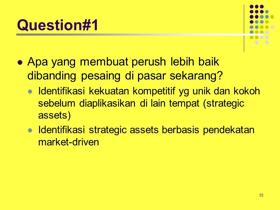55 Question#1 Apa yang membuat perush lebih baik dibanding pesaing di pasar sekarang? Identifikasi kekuatan kompetitif yg unik dan kokoh sebelum diapl