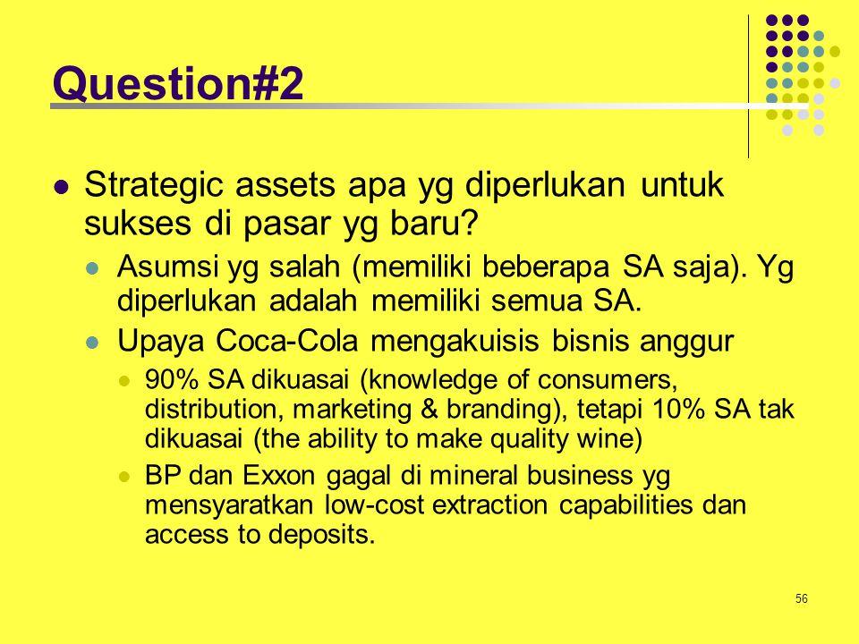 56 Question#2 Strategic assets apa yg diperlukan untuk sukses di pasar yg baru? Asumsi yg salah (memiliki beberapa SA saja). Yg diperlukan adalah memi