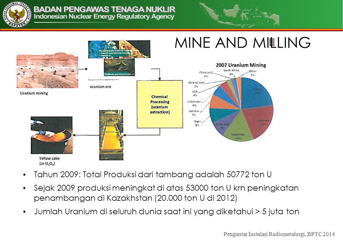 Tahun 2009: Total Produksi dari tambang adalah 50772 ton U Sejak 2009 produksi meningkat di atas 53000 ton U krn peningkatan penambangan di Kazakhstan