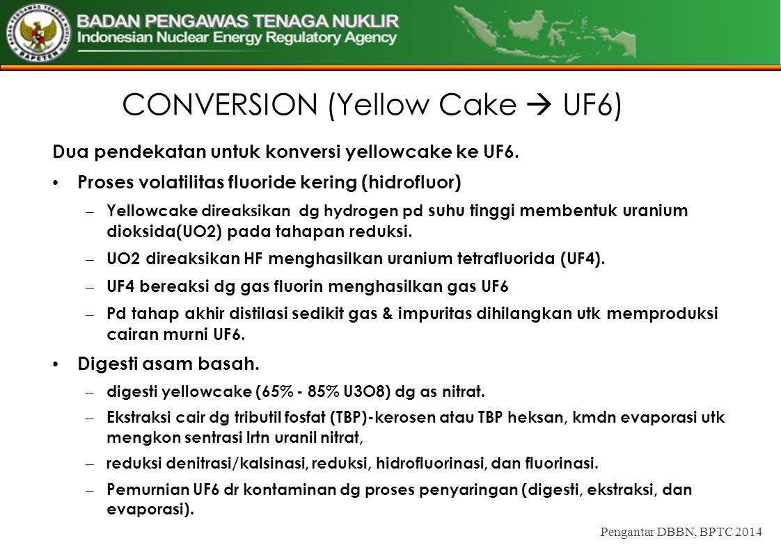 CONVERSION (Yellow Cake  UF6) Dua pendekatan untuk konversi yellowcake ke UF6. Proses volatilitas fluoride kering (hidrofluor) – Yellowcake direaksik