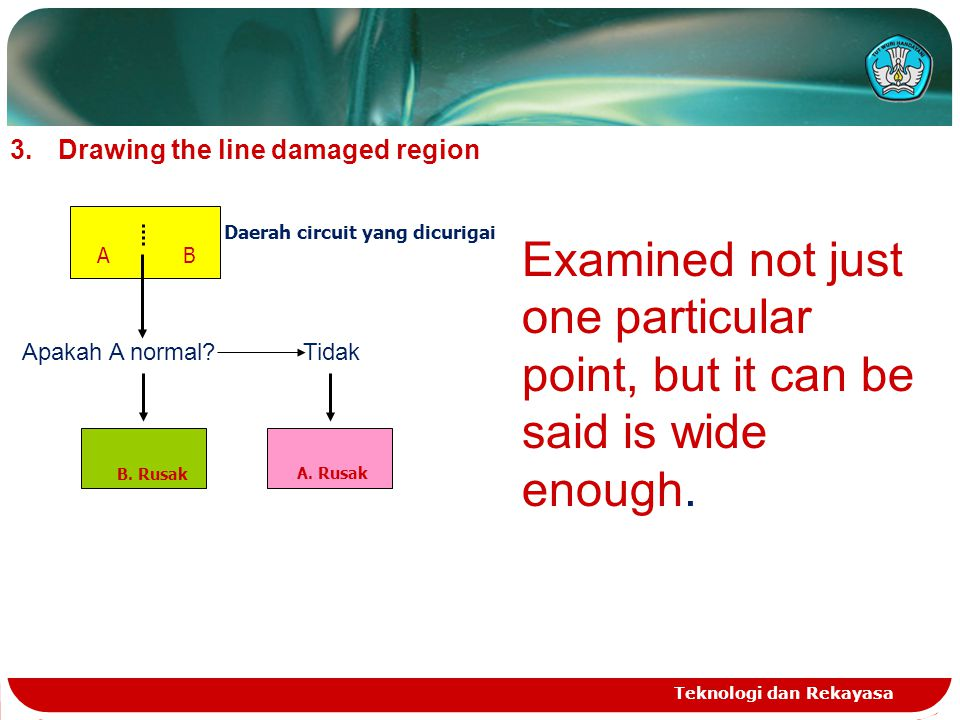 Teknologi dan Rekayasa 4.Damage by methodics measurement location Measuring steps the voltage to be done; 1.Turn on your radio receiver and transmitter-transmitter datalah existing regional location you for MAND MW.