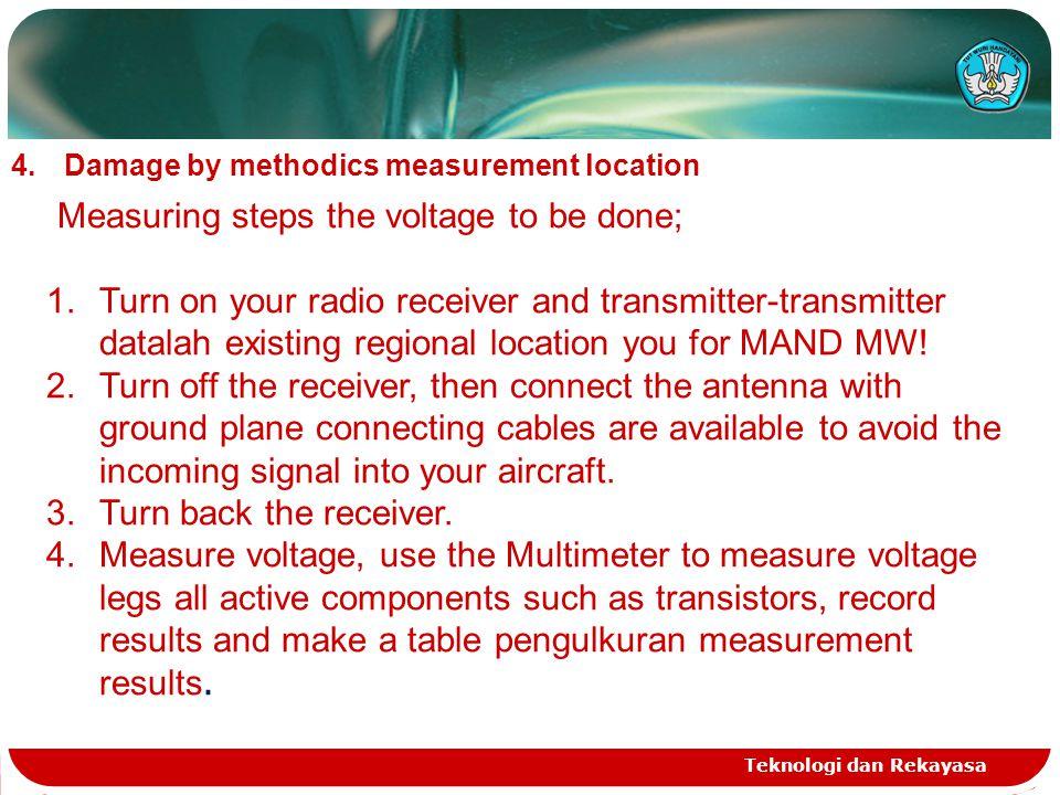 Teknologi dan Rekayasa Tension measurement on component