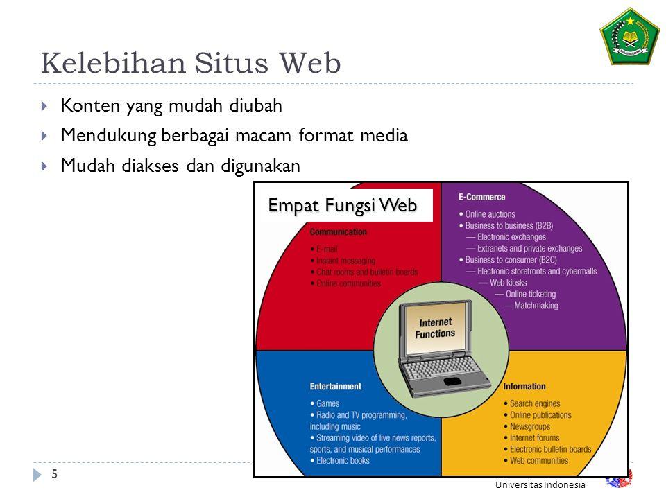 Fakultas Ilmu Komputer Universitas Indonesia 5 Kelebihan Situs Web  Konten yang mudah diubah  Mendukung berbagai macam format media  Mudah diakses dan digunakan Empat Fungsi Web