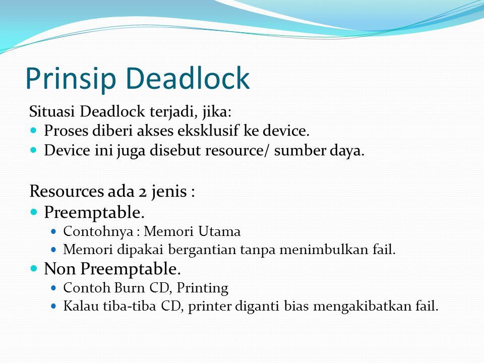 Prinsip Deadlock Situasi Deadlock terjadi, jika: Proses diberi akses eksklusif ke device. Device ini juga disebut resource/ sumber daya. Resources ada