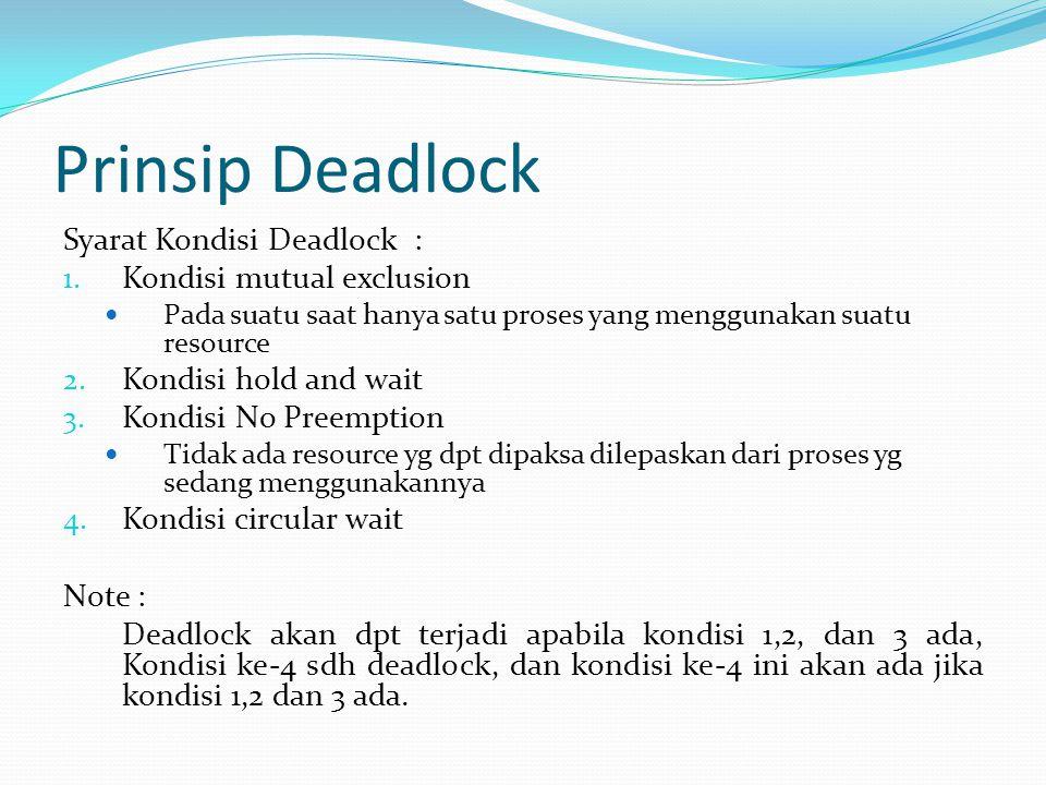 Prinsip Deadlock Syarat Kondisi Deadlock : 1. Kondisi mutual exclusion Pada suatu saat hanya satu proses yang menggunakan suatu resource 2. Kondisi ho
