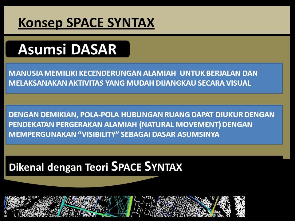 Konsep SPACE SYNTAX Asumsi DASAR MANUSIA MEMILIKI KECENDERUNGAN ALAMIAH UNTUK BERJALAN DAN MELAKSANAKAN AKTIVITAS YANG MUDAH DIJANGKAU SECARA VISUAL D