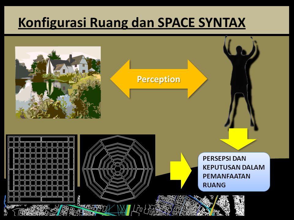 DIMENSI DALAM SPACE SYNTAX DIMEN SI CONNECTIVITYINTEGRITYINTELLIGIBILITY Connectivity adalah jumlah ruang yang secara langsung terhubung dengan masing-masing ruang lainnya dalam suatu konfigurasi ruang (Hillier et al :1993 dan Hillier et al: 1987) Integrity adalah dimensi yang mengukur properti global berupa posisi relatif dari masing-masing ruang terhadap ruang-ruang lainnya dalam suatu konfigurasi ruang (Hillier et al: 1987 dan Hillier et al: 1993) Intelligibility merupakan hipotesis atas kemudahan observer (pengguna ruang) dalam memahami struktur ruang dalam suatu konfigurasi ruang (Local) (Global)