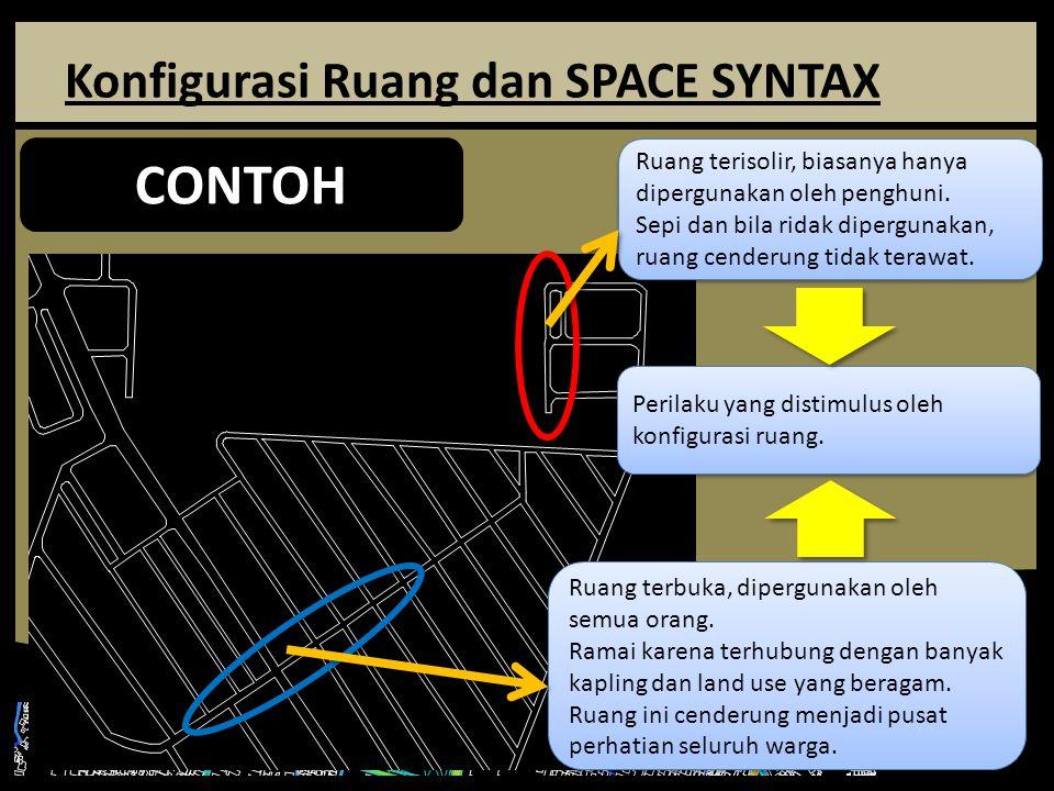 Konfigurasi Ruang dan SPACE SYNTAX CONTOH Ruang terisolir, biasanya hanya dipergunakan oleh penghuni. Sepi dan bila ridak dipergunakan, ruang cenderun