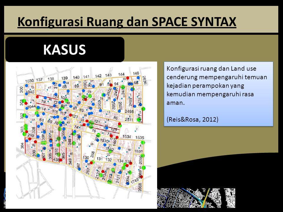 Konfigurasi Ruang dan SPACE SYNTAX KASUS Konfigurasi ruang dan Land use cenderung mempengaruhi temuan kejadian perampokan yang kemudian mempengaruhi r