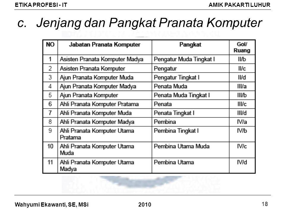 Wahyumi Ekawanti, SE, MSi ETIKA PROFESI - ITAMIK PAKARTI LUHUR 2010 18 c.Jenjang dan Pangkat Pranata Komputer