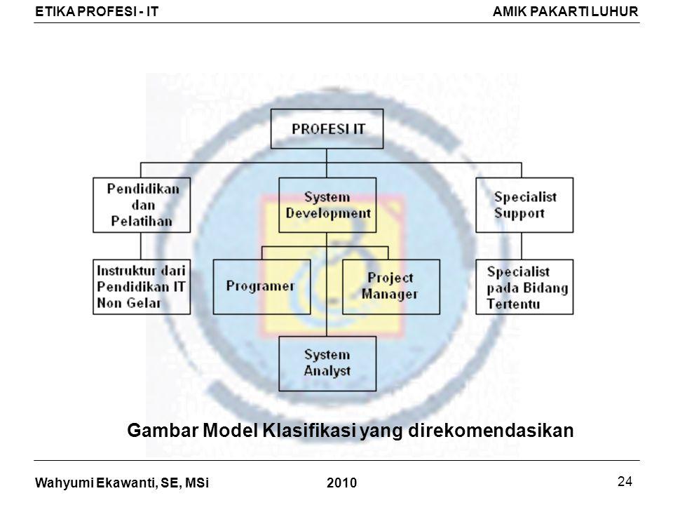 Wahyumi Ekawanti, SE, MSi ETIKA PROFESI - ITAMIK PAKARTI LUHUR 2010 24 Gambar Model Klasifikasi yang direkomendasikan