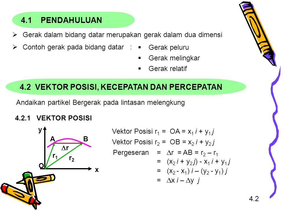 4.2.1 VEKTOR POSISI 4.1 PENDAHULUAN 4.2  Gerak dalam bidang datar merupakan gerak dalam dua dimensi  Contoh gerak pada bidang datar :  Gerak peluru