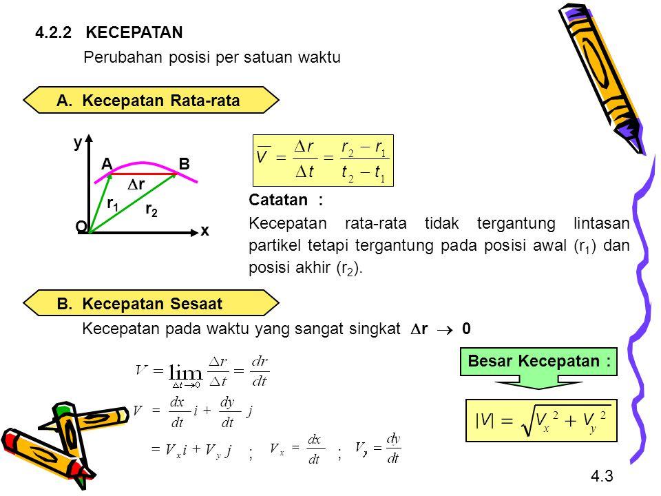 Perubahan posisi per satuan waktu Catatan : Kecepatan rata-rata tidak tergantung lintasan partikel tetapi tergantung pada posisi awal (r 1 ) dan posis