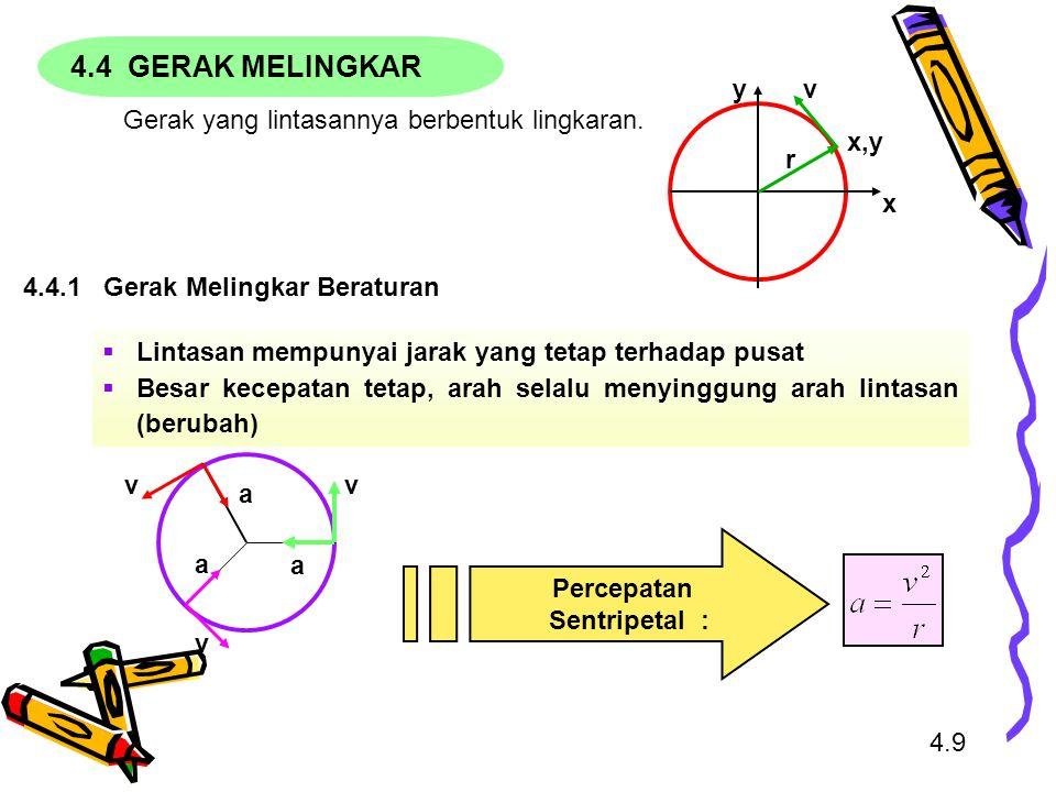Gerak yang lintasannya berbentuk lingkaran. y x r x,y v  Lintasan mempunyai jarak yang tetap terhadap pusat  Besar kecepatan tetap, arah selalu meny