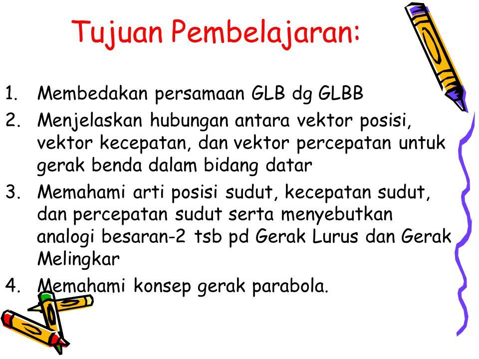 Tujuan Pembelajaran: 1.Membedakan persamaan GLB dg GLBB 2.Menjelaskan hubungan antara vektor posisi, vektor kecepatan, dan vektor percepatan untuk ger
