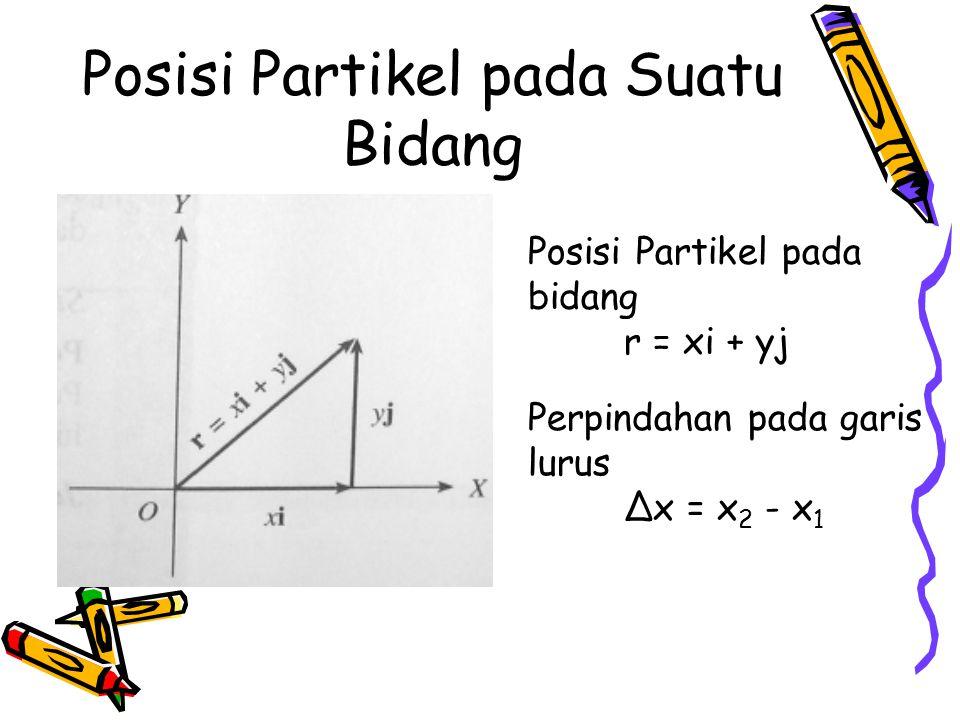 Posisi Partikel pada Suatu Bidang Posisi Partikel pada bidang r = xi + yj Perpindahan pada garis lurus Δx = x 2 - x 1