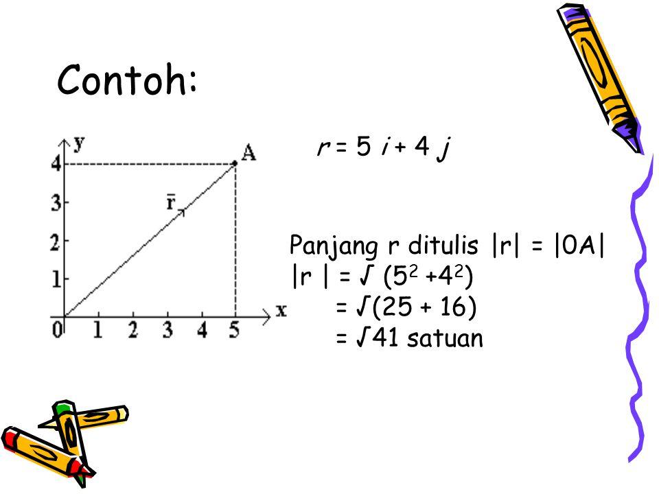 Contoh: r = 5 i + 4 j Panjang r ditulis |r| = |0A| |r | = √ (5 2 +4 2 ) = √(25 + 16) = √41 satuan