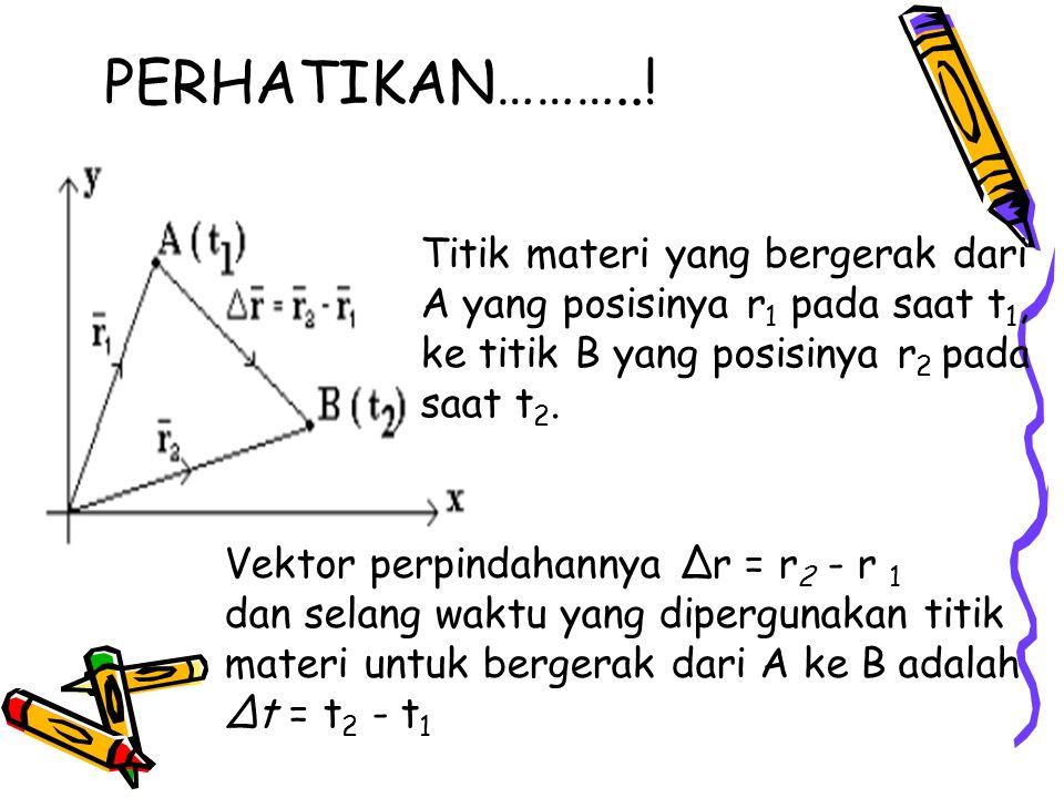 PERHATIKAN………..! Titik materi yang bergerak dari A yang posisinya r 1 pada saat t 1, ke titik B yang posisinya r 2 pada saat t 2. Vektor perpindahanny