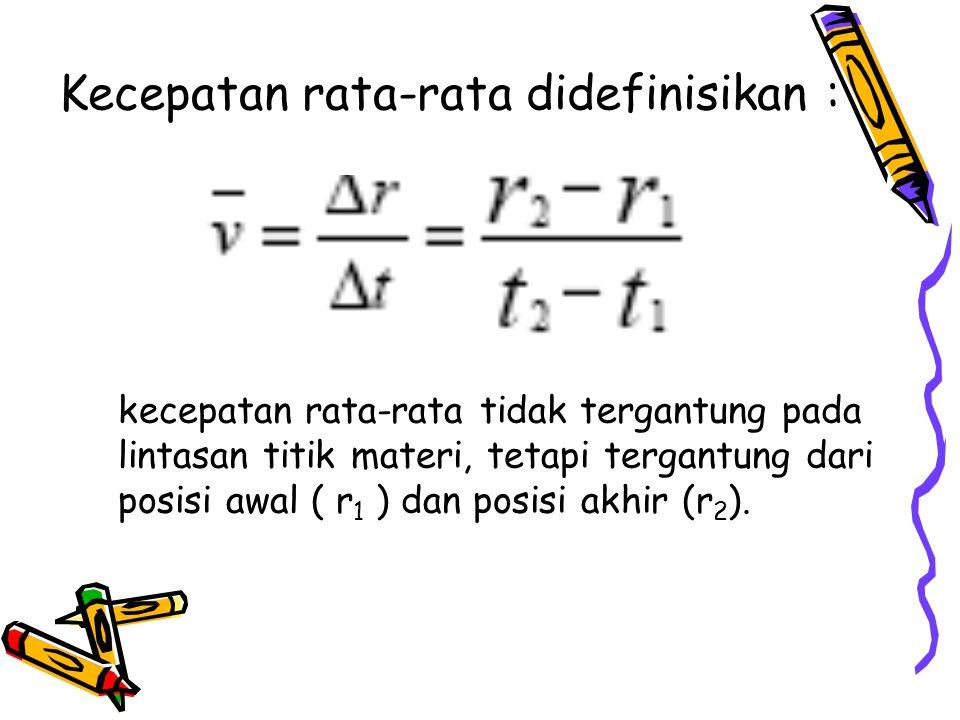 Kecepatan rata-rata didefinisikan : kecepatan rata-rata tidak tergantung pada lintasan titik materi, tetapi tergantung dari posisi awal ( r 1 ) dan po