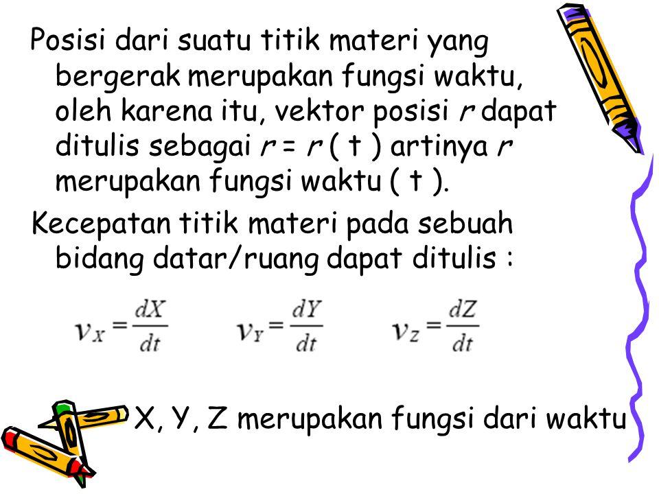 Posisi dari suatu titik materi yang bergerak merupakan fungsi waktu, oleh karena itu, vektor posisi r dapat ditulis sebagai r = r ( t ) artinya r meru