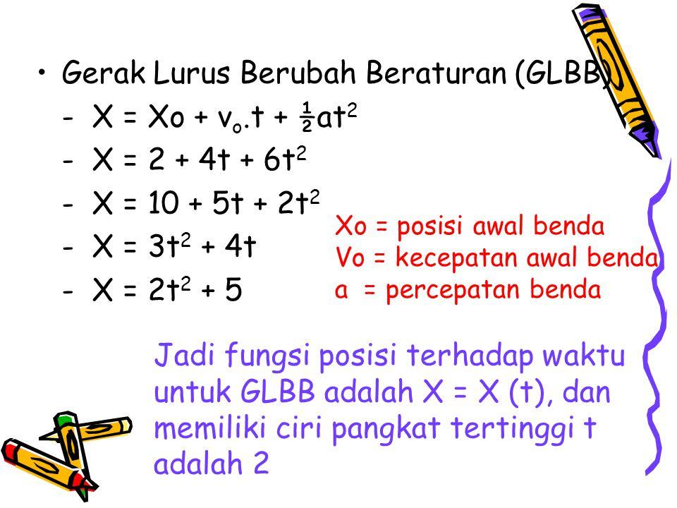 Gerak Lurus Berubah Beraturan (GLBB) - X = Xo + v o.t + ½at 2 - X = 2 + 4t + 6t 2 - X = 10 + 5t + 2t 2 - X = 3t 2 + 4t - X = 2t 2 + 5 Xo = posisi awal