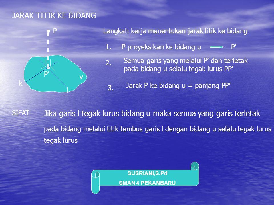 SUSRIANI,S.Pd SMAN 4 PEKANBARU JARAK TITIK KE BIDANG ● v P ● P' k l Langkah kerja menentukan jarak titik ke bidang 1.P proyeksikan ke bidang u P' 2. S