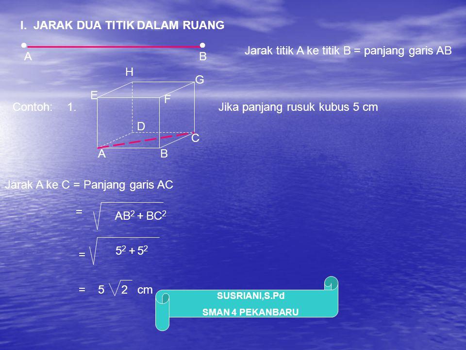 SUSRIANI,S.Pd SMAN 4 PEKANBARU Contoh 2.