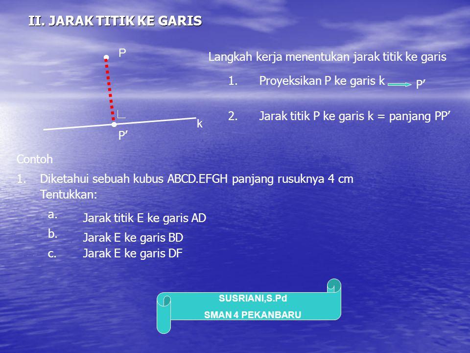 SUSRIANI,S.Pd SMAN 4 PEKANBARU II. JARAK TITIK KE GARIS P k ● Jarak titik P ke garis k = panjang PP' Langkah kerja menentukan jarak titik ke garis 1.