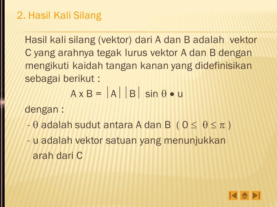 Hukum-hukum yang berlaku pada perkalian skalar 1.A  B = B  A 2.